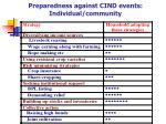 preparedness against cind events individual community