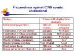 preparedness against cind events institutional