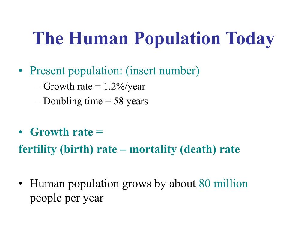 The Human Population Today