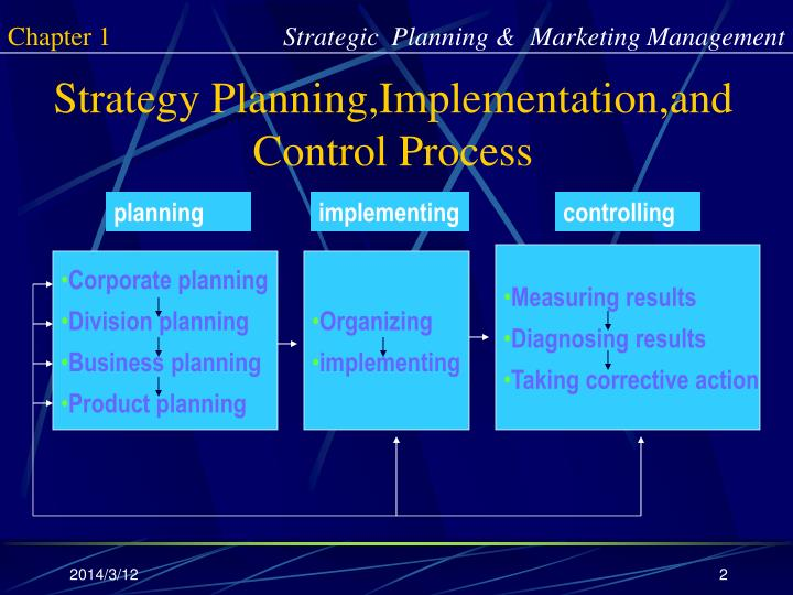 tescos strategic planning and implementation Introduction -- what is strategic planning - - - some basic descriptions of strategic planning -- and a comparison to business planning the plan implementing, monitoring, evaluating and deviating from the plan -- and managing change - - - how do we ensure implementation of our new plan.