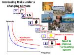 increasing risks under a changing climate