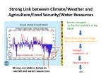 strong link between climate weather and agriculture food security water resources