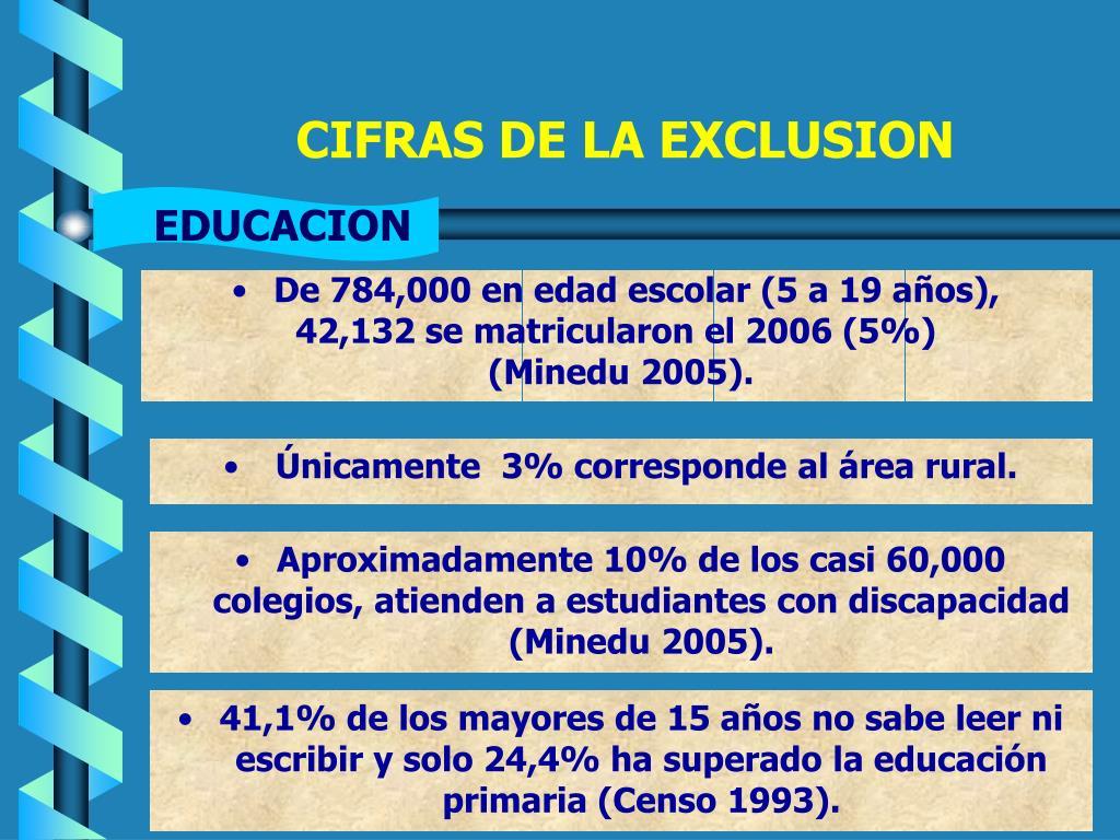 CIFRAS DE LA EXCLUSION