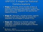 unfccc 3 stages for national communications