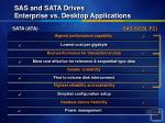 sas and sata drives enterprise vs desktop applications