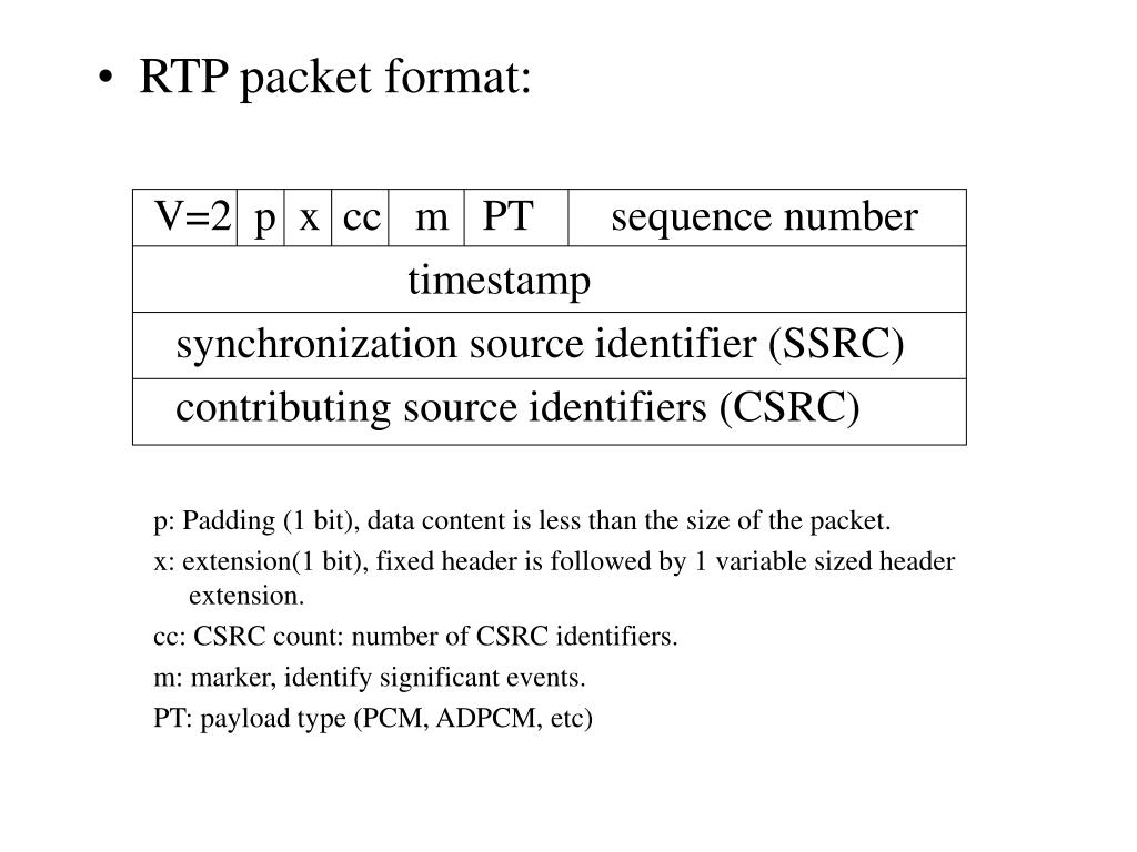 Comcast support rtp - Rtp Packet Format