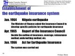 establishment of the earthquake insurance system