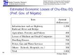 estimated economic losses of chu etsu eq pref gov of niigata