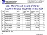 total and insured losses of major weather related disasters in the past