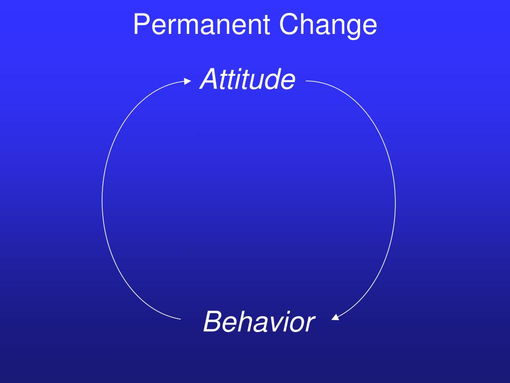 Permanent Change