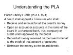 understanding the pla7