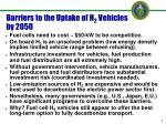 barriers to the uptake of h 2 vehicles by 2050