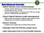 main advanced concepts