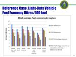 reference case light duty vehicle fuel economy litres 100 km