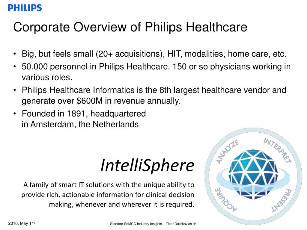 Corporate Overview of Philips Healthcare