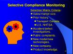 selective compliance monitoring22