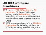 all ikea stores are franchisees