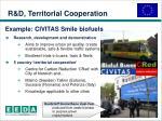r d territorial cooperation