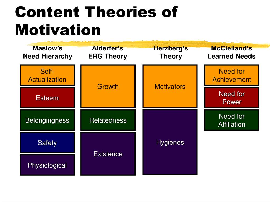 essay of motivation Essay on motivation in the workplace - motivation is a very broad term that is discussed in a variety of settings there is the motivation to perform in a business setting, the motivation to perform on the field of competition, the motivation to provide for friends and family, and the motivation to accomplish goals that have been set.