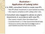 illustration application of ludwig letter