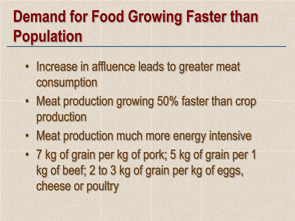 Demand for Food Growing Faster than Population