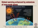 global warming enhanced by emissions of man made gases