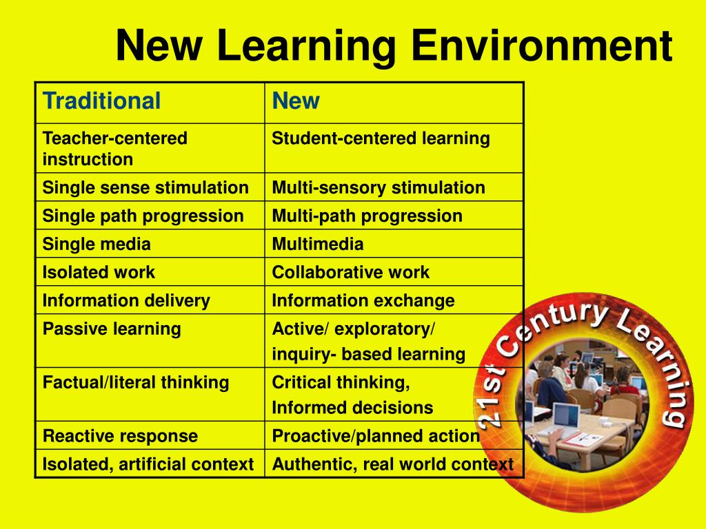 New Learning Environment
