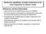 modernize capabilities of public institutions to be more responsive to citizens needs12