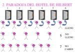 2 paradoja del hotel de hilbert17