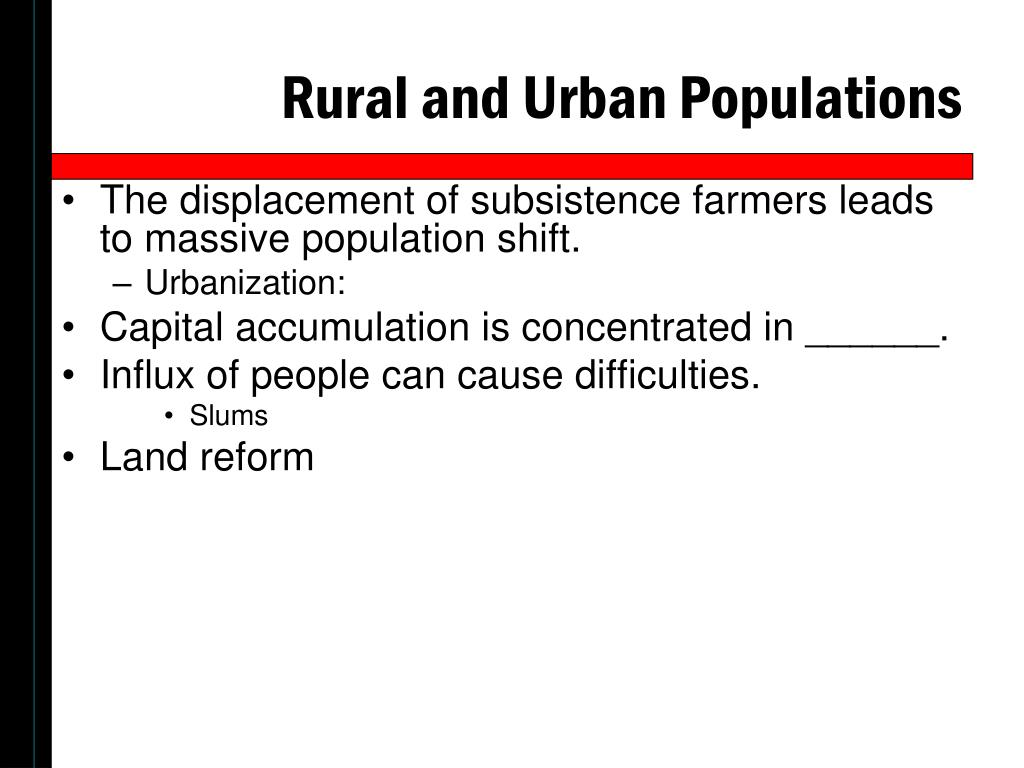 Rural and Urban Populations