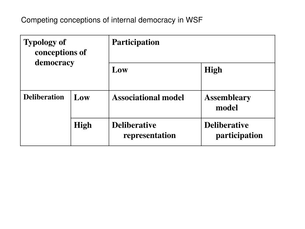 Competing conceptions of internal democracy in WSF