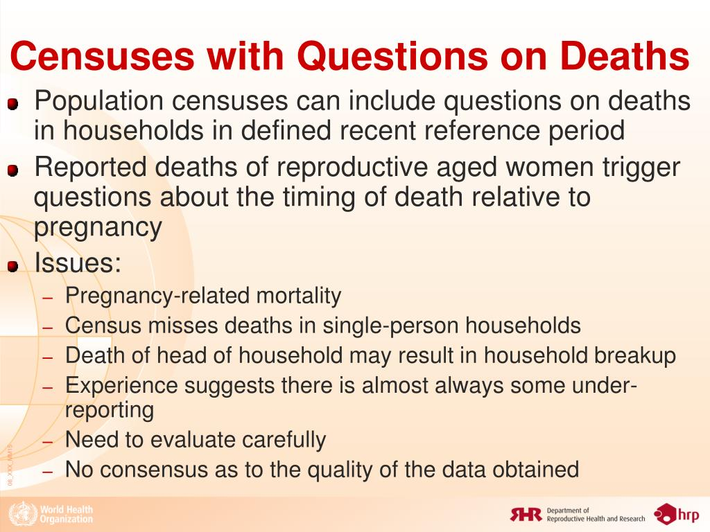 Censuses with Questions on Deaths