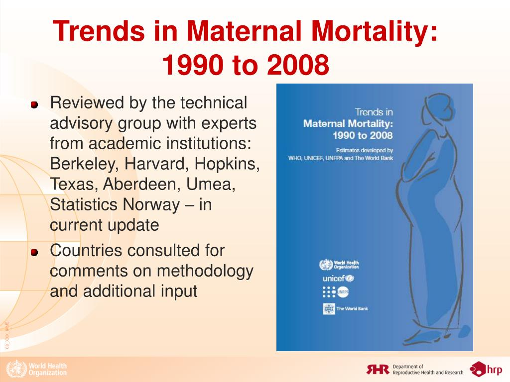 Trends in Maternal Mortality: