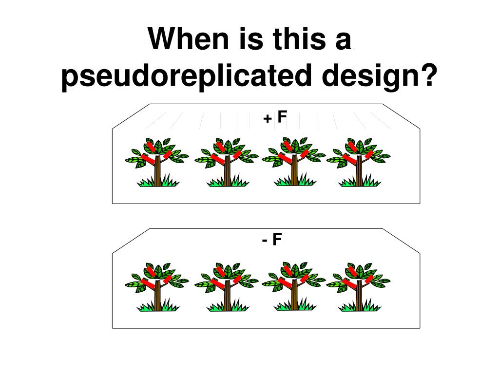When is this a pseudoreplicated design?