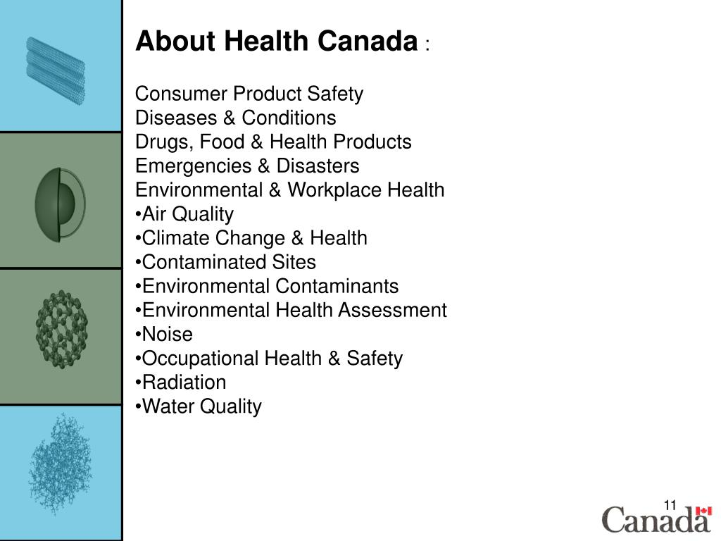 About Health Canada