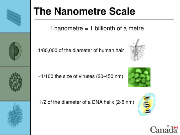 The nanometre scale