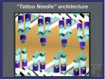 tattoo needle architecture