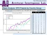 basic analysis epo patents by c ountry group