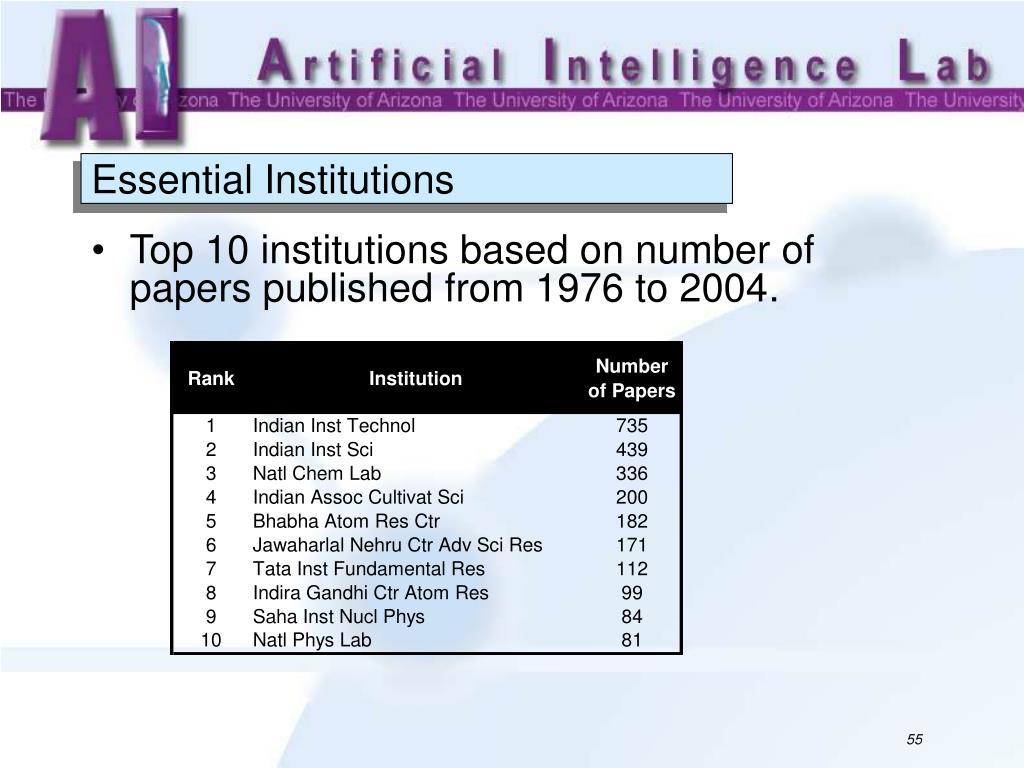 Essential Institutions