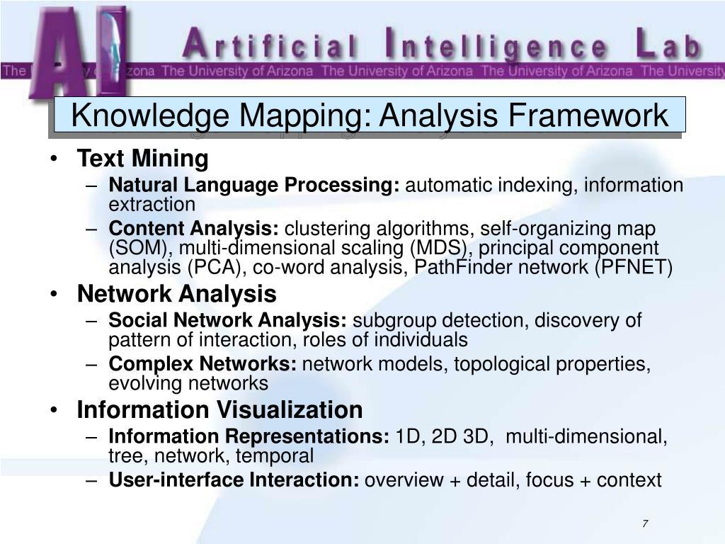 Knowledge Mapping: Analysis Framework