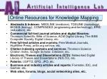 online resources for knowledge mapping