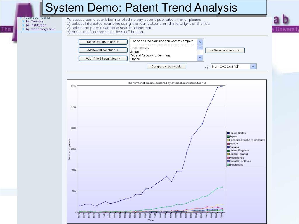 System Demo: Patent Trend Analysis