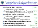 fundamental nanoscale science and engineering principal areas of investigation fiscal year 2002