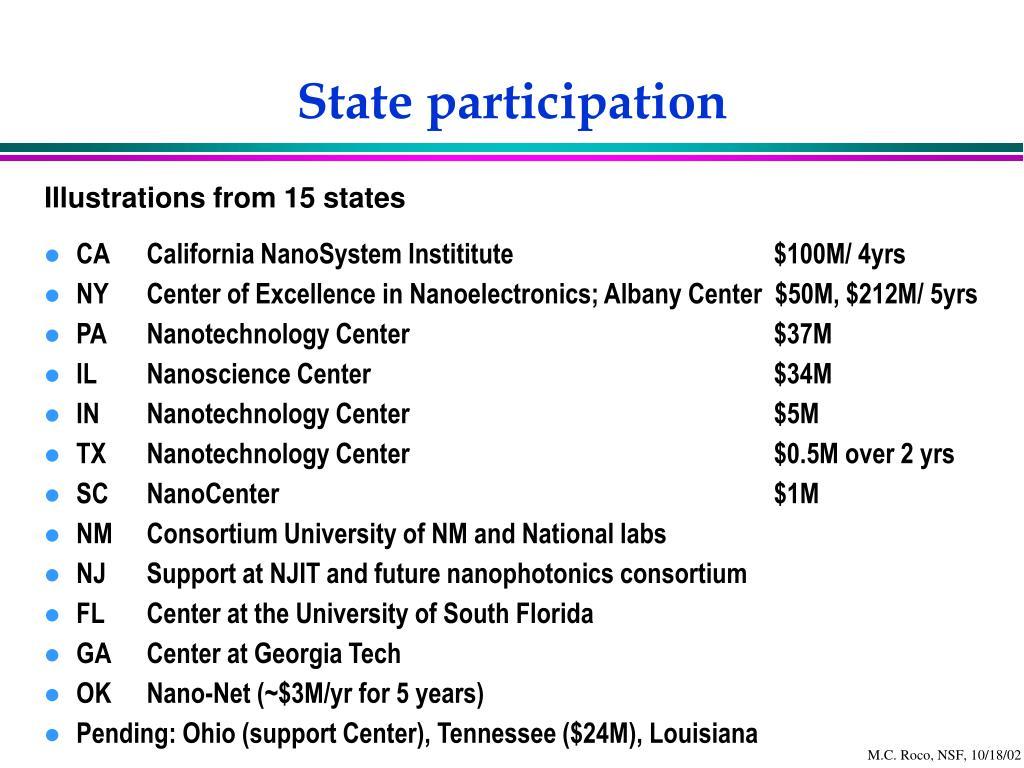 State participation