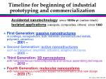 timeline for beginning of industrial prototyping and commercialization