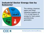 industrial sector energy use by subsector