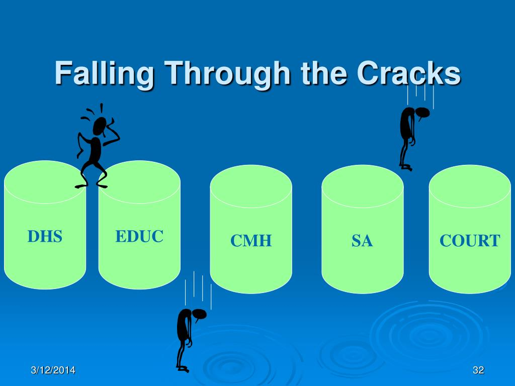 Falling Through the Cracks