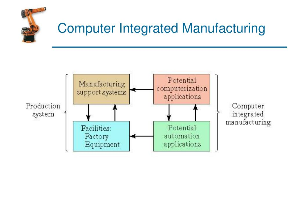 the description of computer integrated manufacturing and its application