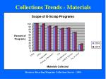 collections trends materials