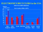 electronics recyclers in the usa